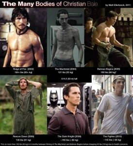 christian bale transformations