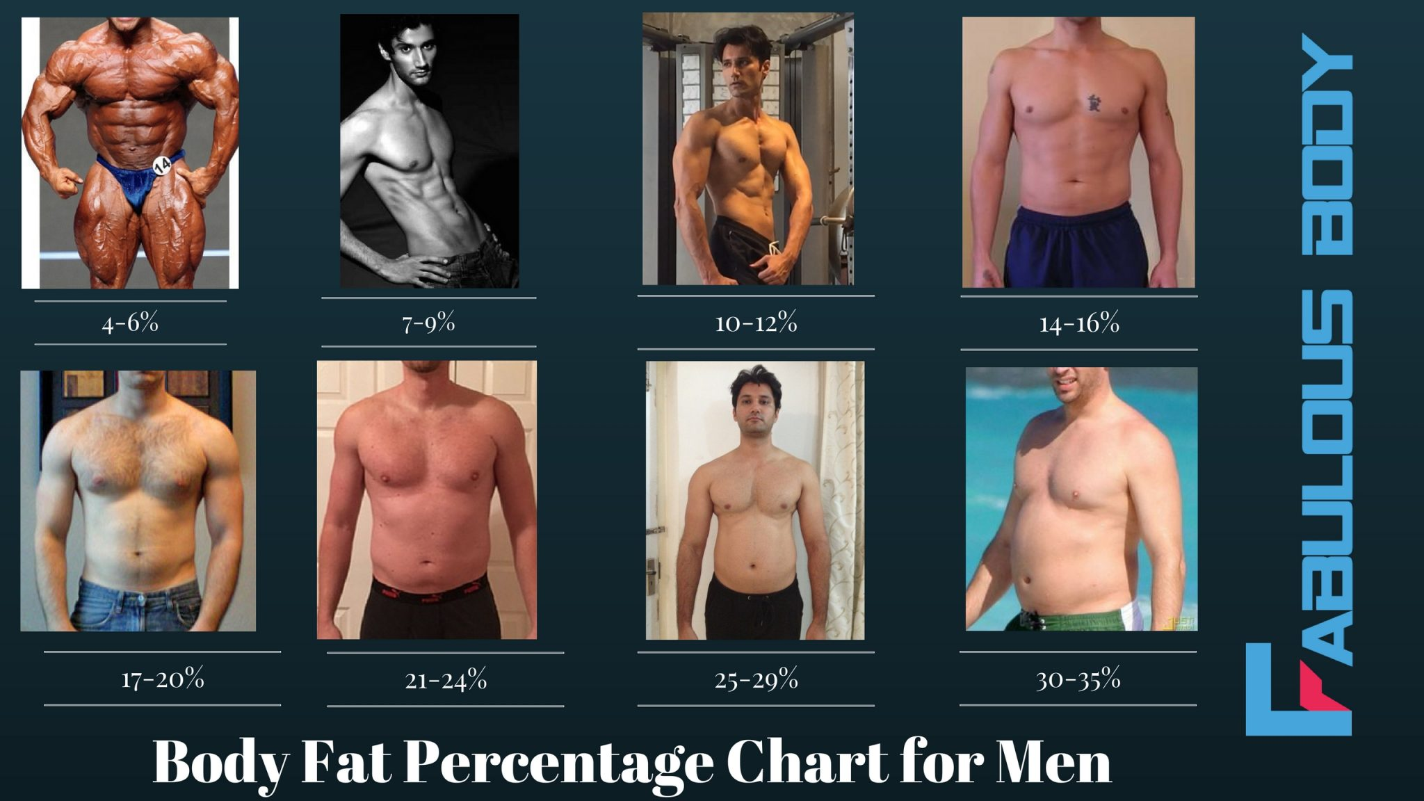 body fat percentage chart for men women with pictures
