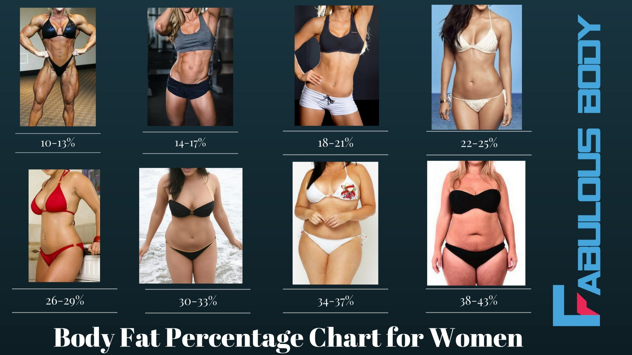 Understanding Your Body Fat Percentage - Health