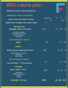 1800 calorie Indian veg diet